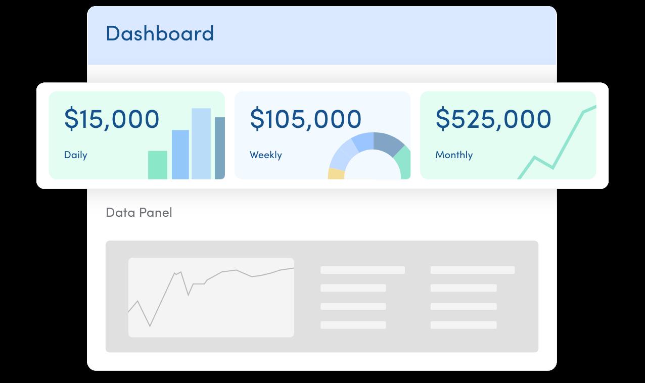 Sales pipeline CRM dashboard